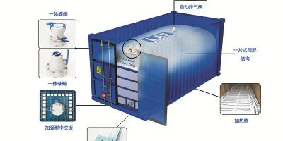 20FT-Container-Flexitank-for-Transporting-Non-Hazardous-Liquid-Laf-Flexitank